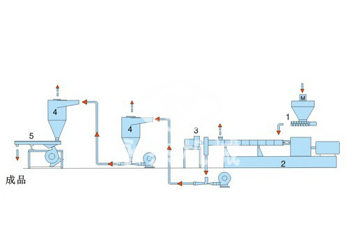 电路 电路图 电子 设计 素材 原理图 514_360